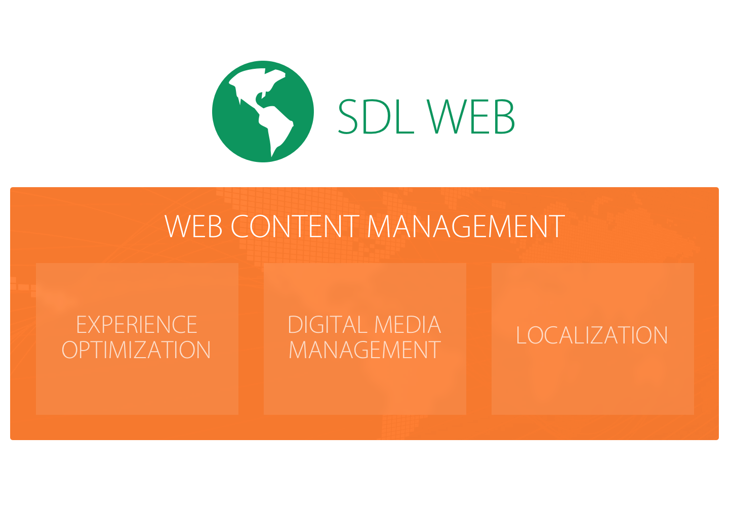 SDL Web 8: Roadmap and Features - Tridion articles and ...