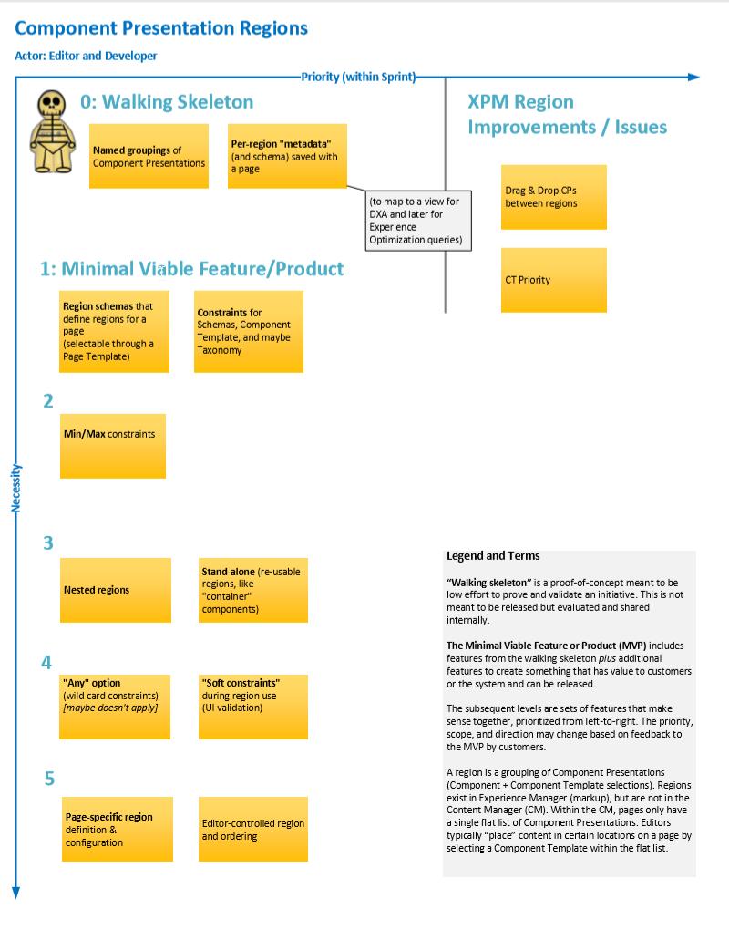 Determining importanceteam patton wikipedia
