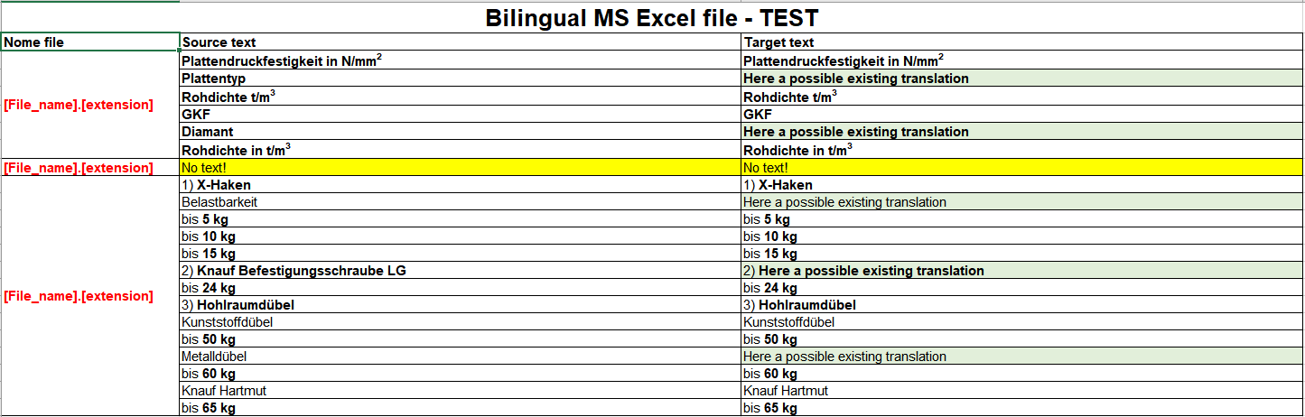 A suggestion when dealing with formatted MS Excel bilingual