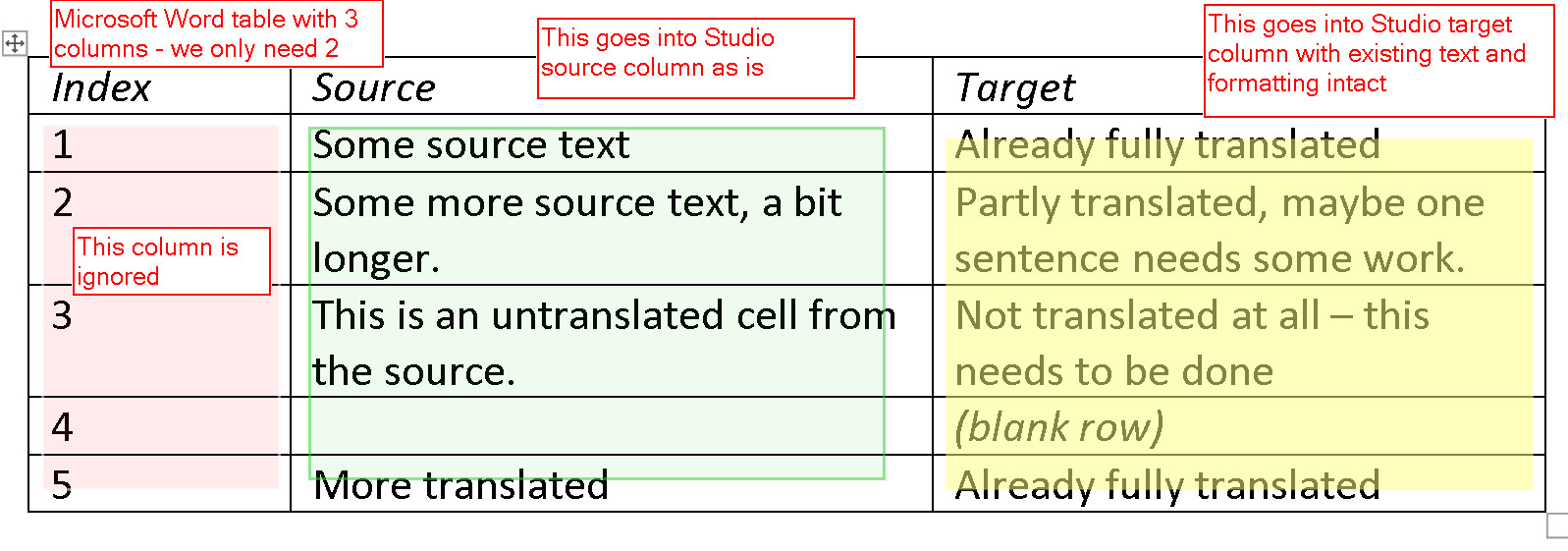 Allow columns in Word document tables to be specified for